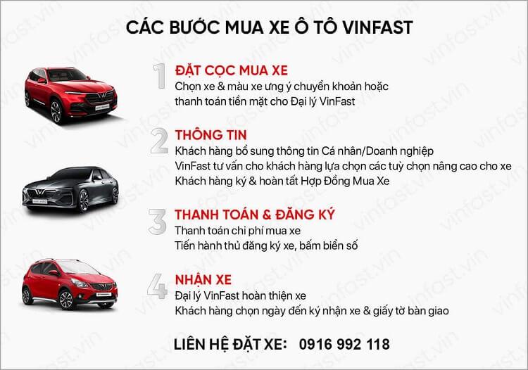 Quy trình đặt mua xe ô tô Vinfast