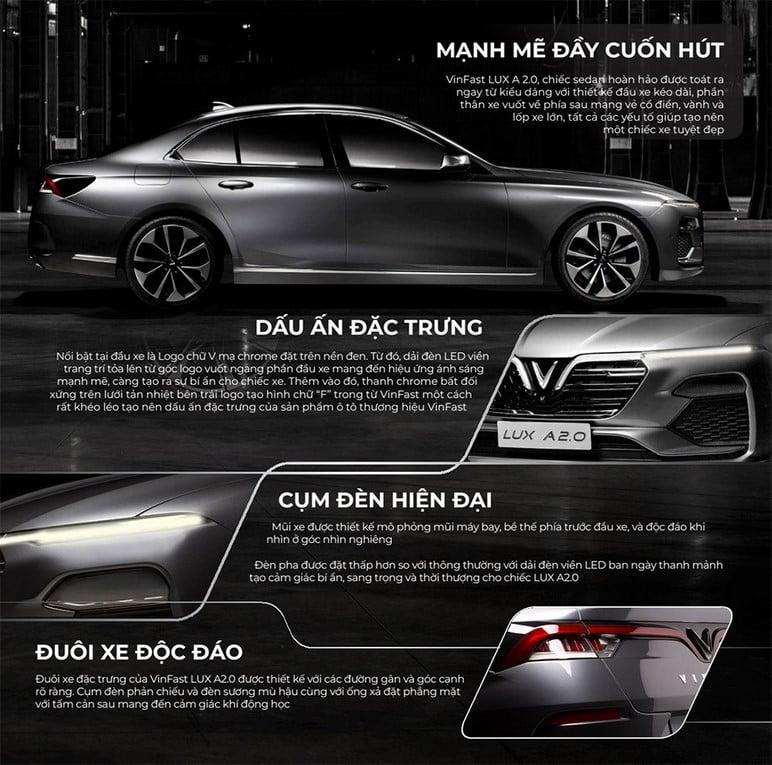 Đánh giá phần đầu xe VinFast Lux A2.0