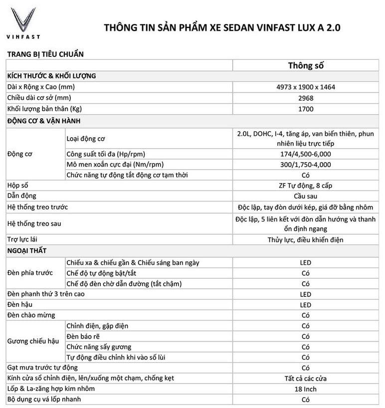 Thông số kỹ thuật ô tô VinFast Lux A2.0