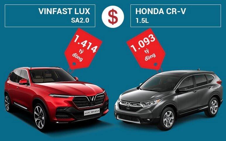 So Sánh VinFast Lux SA2.0 & Honda CRV