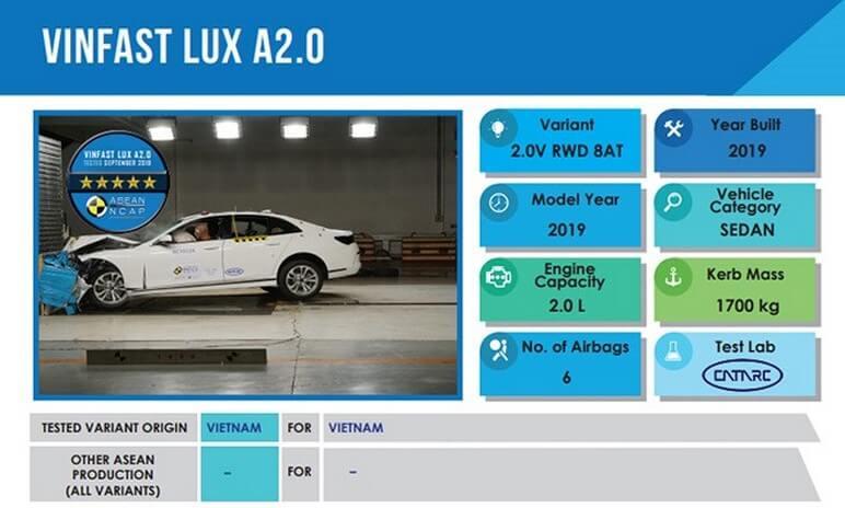 VinFast Lux A2.0 đạt đánh giá 5 sao từ ASEAN NCAP