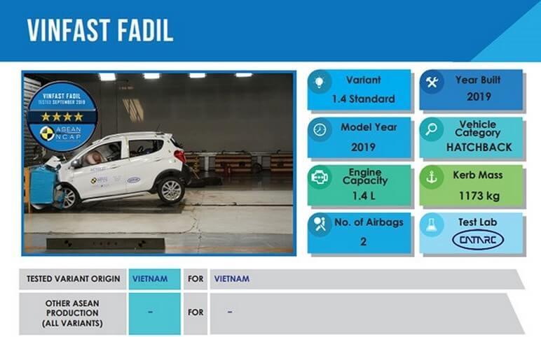 VinFast Fadil đạt đánh giá 5 sao từ ASEAN NCAP