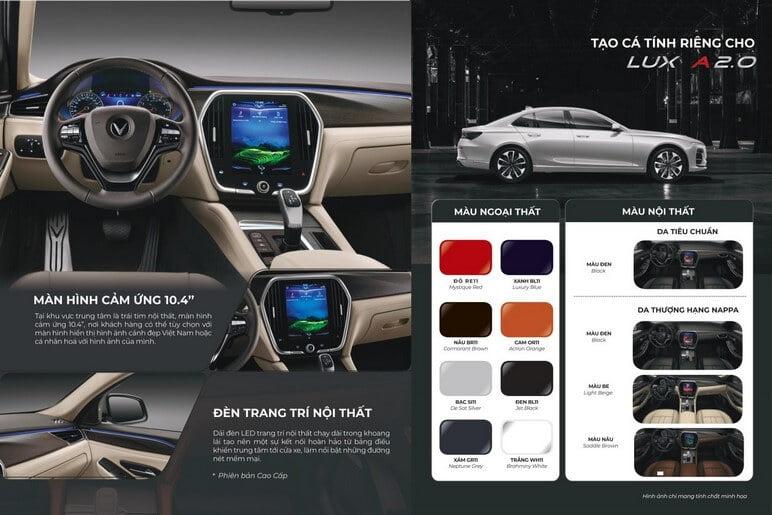 Infographic - Về VinFast Lux A2.0
