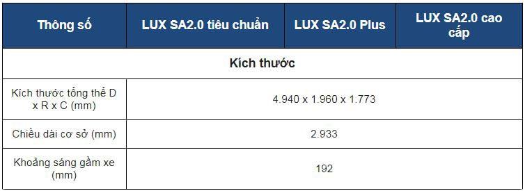 Kích thước các phiên bản VinFast Lux A2.0
