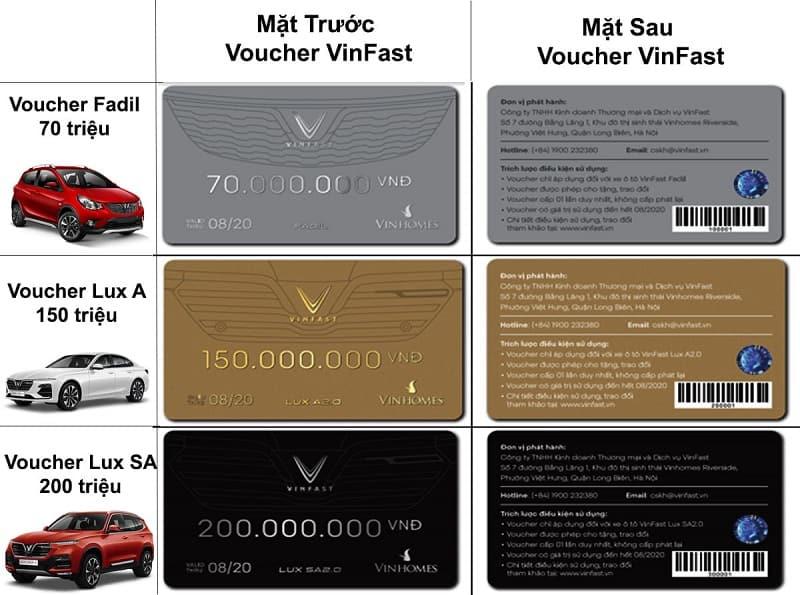 Hướng dẫn sử dụng Voucher VinFast đầy đủ nhất với 3 điều