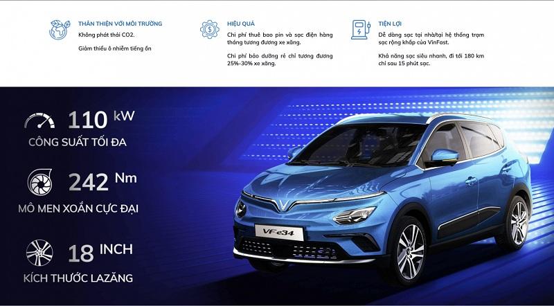 Thông tin về chi phí sử dụng ô tô điện VinFast