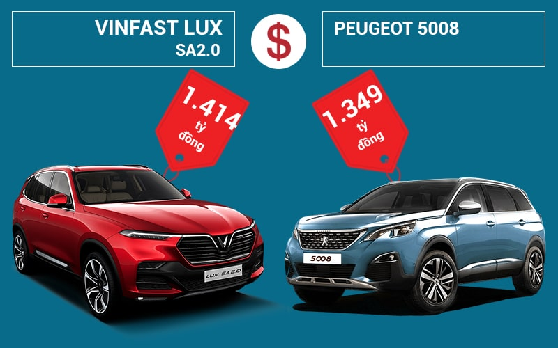 So sánh SUV VinFast Lux SA2.0 và Peugeot 5008