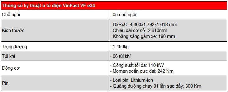 Thông số kỹ thuật của VinFast Vf e34