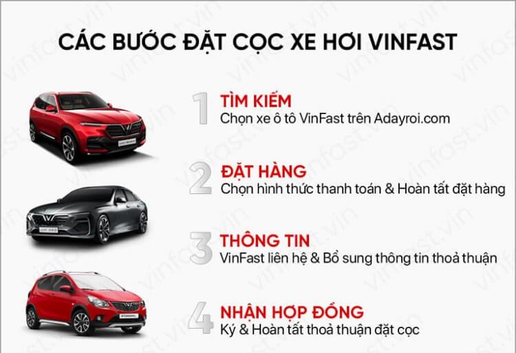 Đặt cọc mua ô tô VinFast