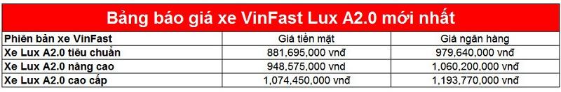 Bảng giá xe VinFast Lux A2.0 mới nhất năm 2021