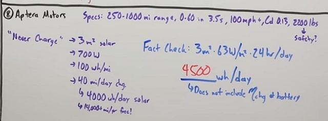 Ô tô điện năng lượng mặt trời kém hiệu quả